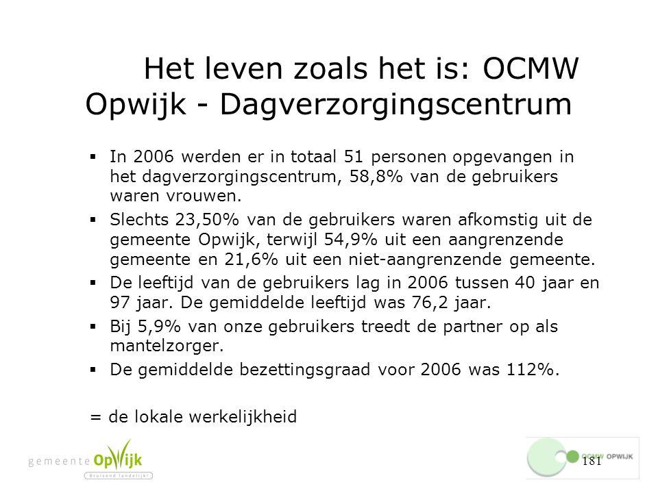 Het leven zoals het is: OCMW Opwijk - Dagverzorgingscentrum