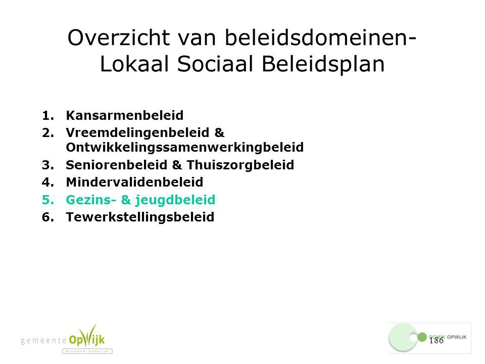 Overzicht van beleidsdomeinen- Lokaal Sociaal Beleidsplan