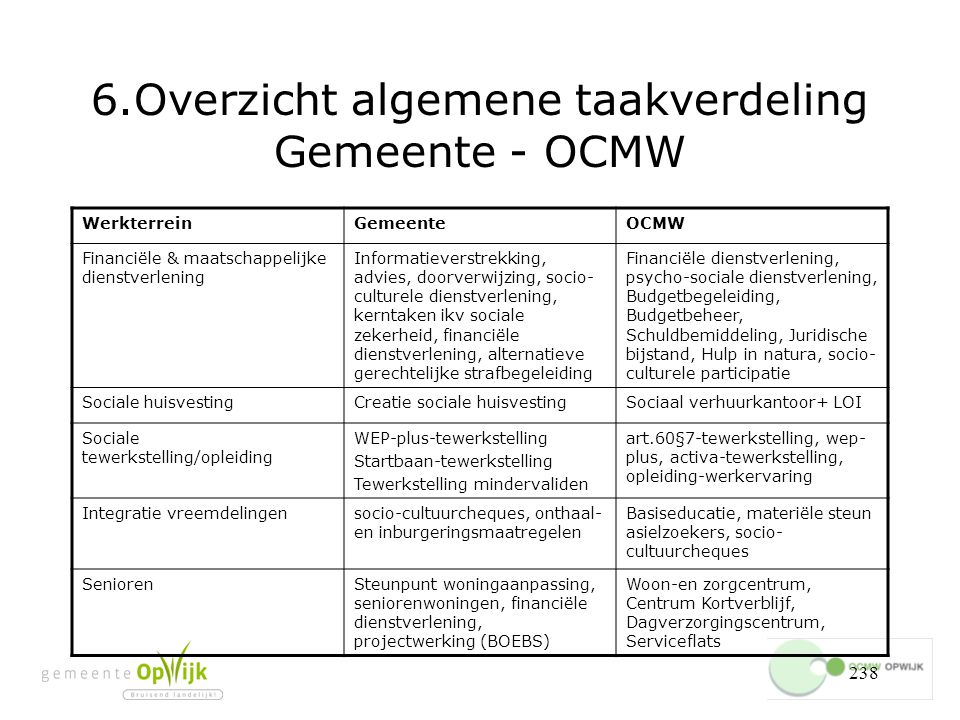 6.Overzicht algemene taakverdeling Gemeente - OCMW