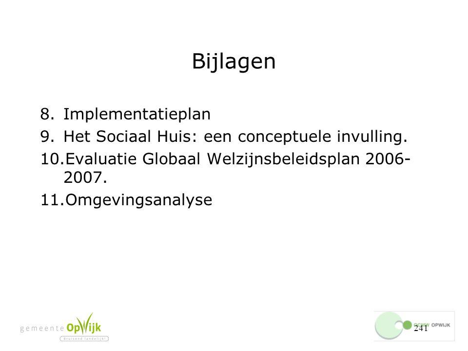 Bijlagen Implementatieplan