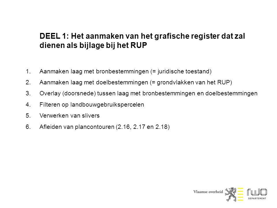DEEL 1: Het aanmaken van het grafische register dat zal dienen als bijlage bij het RUP