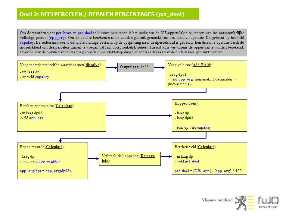 Deel 2: DEELPERCELEN / BEPALEN PERCENTAGES (pct_doel)