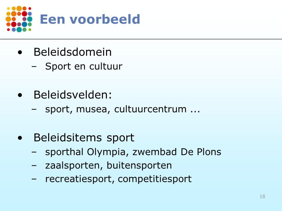 Een voorbeeld Beleidsdomein Beleidsvelden: Beleidsitems sport