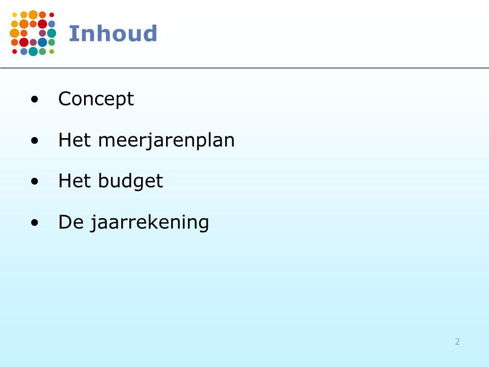 Inhoud Concept Het meerjarenplan Het budget De jaarrekening