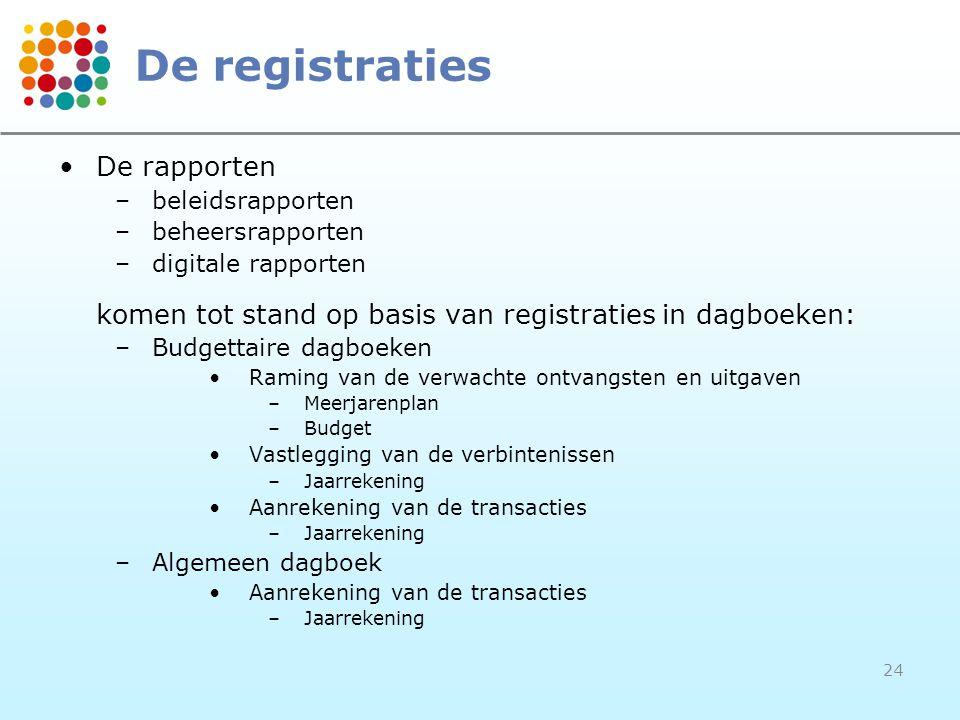 De registraties De rapporten