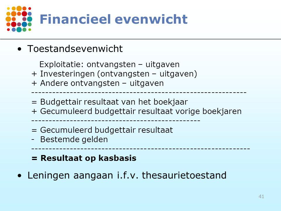 Financieel evenwicht Toestandsevenwicht