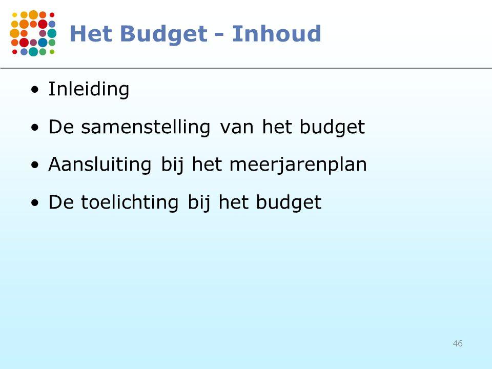 Het Budget - Inhoud Inleiding De samenstelling van het budget