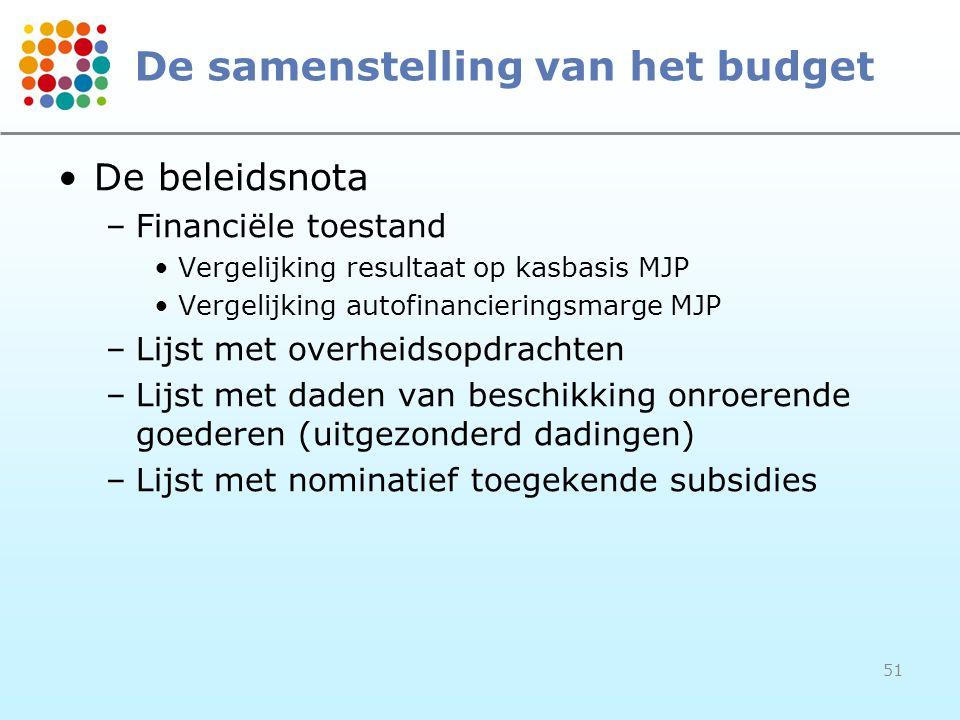 De samenstelling van het budget