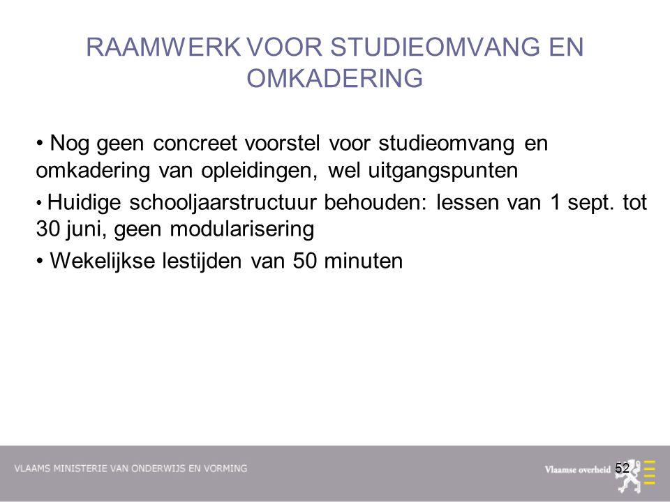 RAAMWERK VOOR STUDIEOMVANG EN OMKADERING