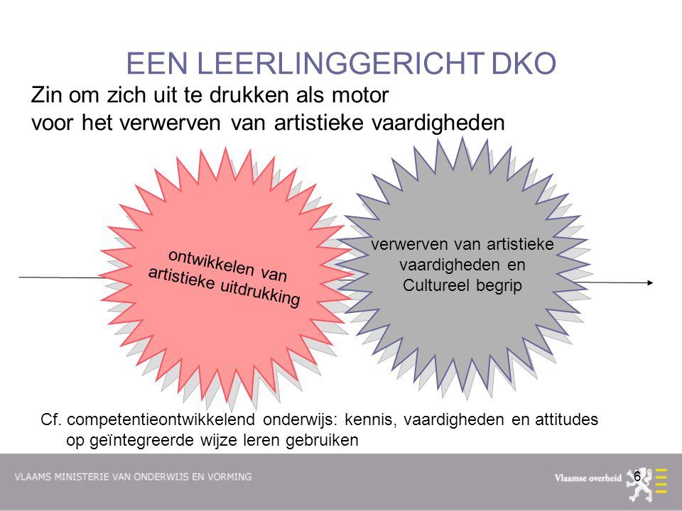 EEN LEERLINGGERICHT DKO