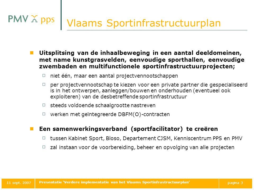 Vlaams Sportinfrastructuurplan