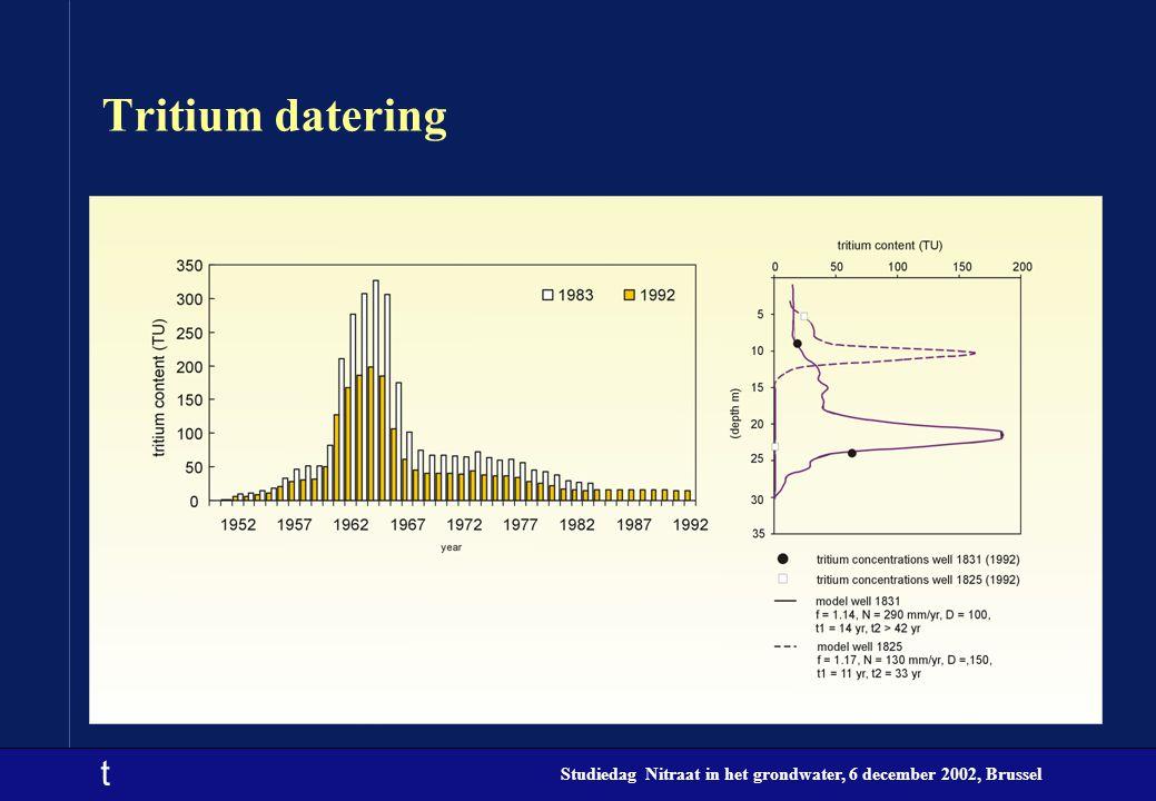Tritium datering Studiedag Nitraat in het grondwater, 6 december 2002, Brussel