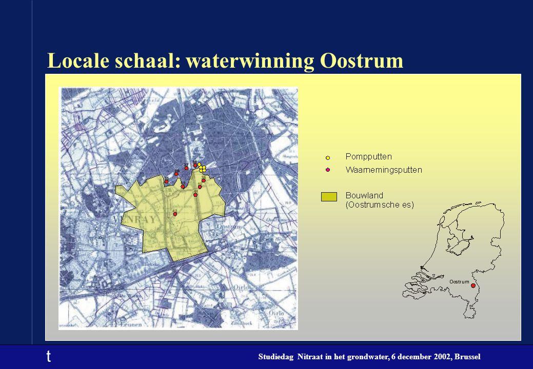Locale schaal: waterwinning Oostrum
