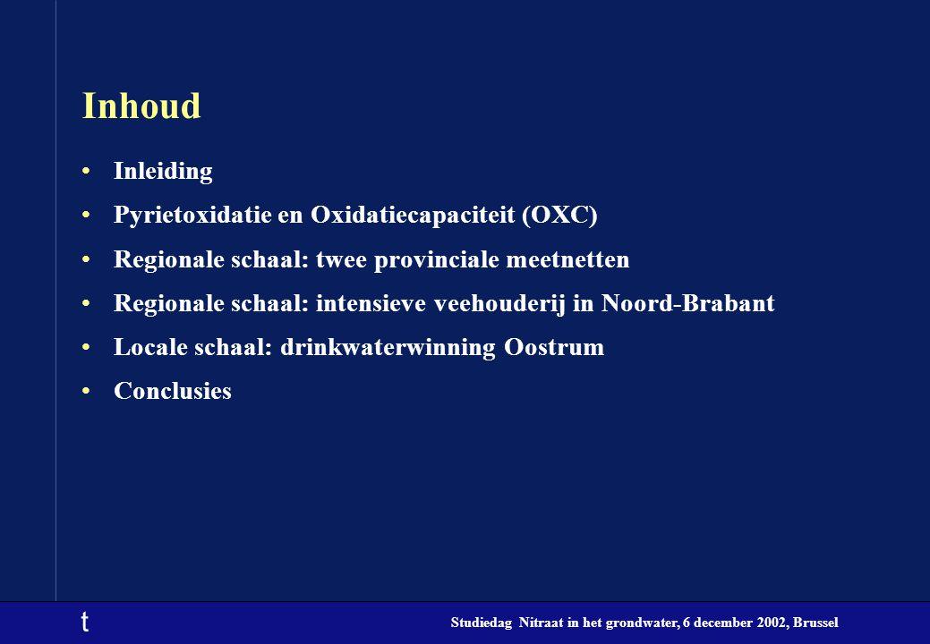Inhoud Inleiding Pyrietoxidatie en Oxidatiecapaciteit (OXC)