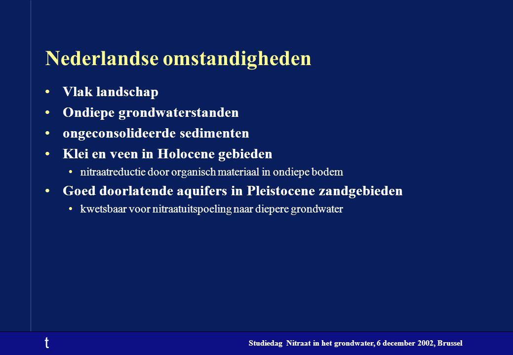 Nederlandse omstandigheden