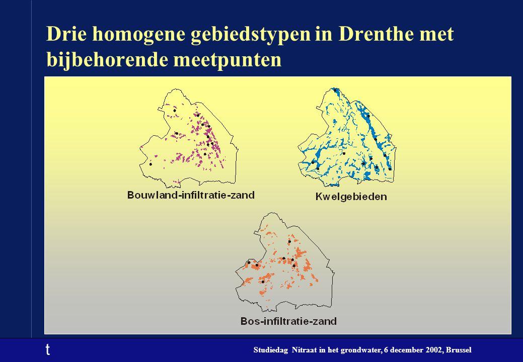 Drie homogene gebiedstypen in Drenthe met bijbehorende meetpunten