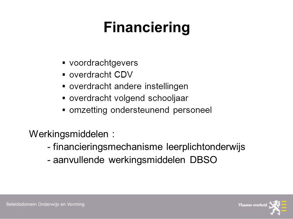 Financiering Werkingsmiddelen :
