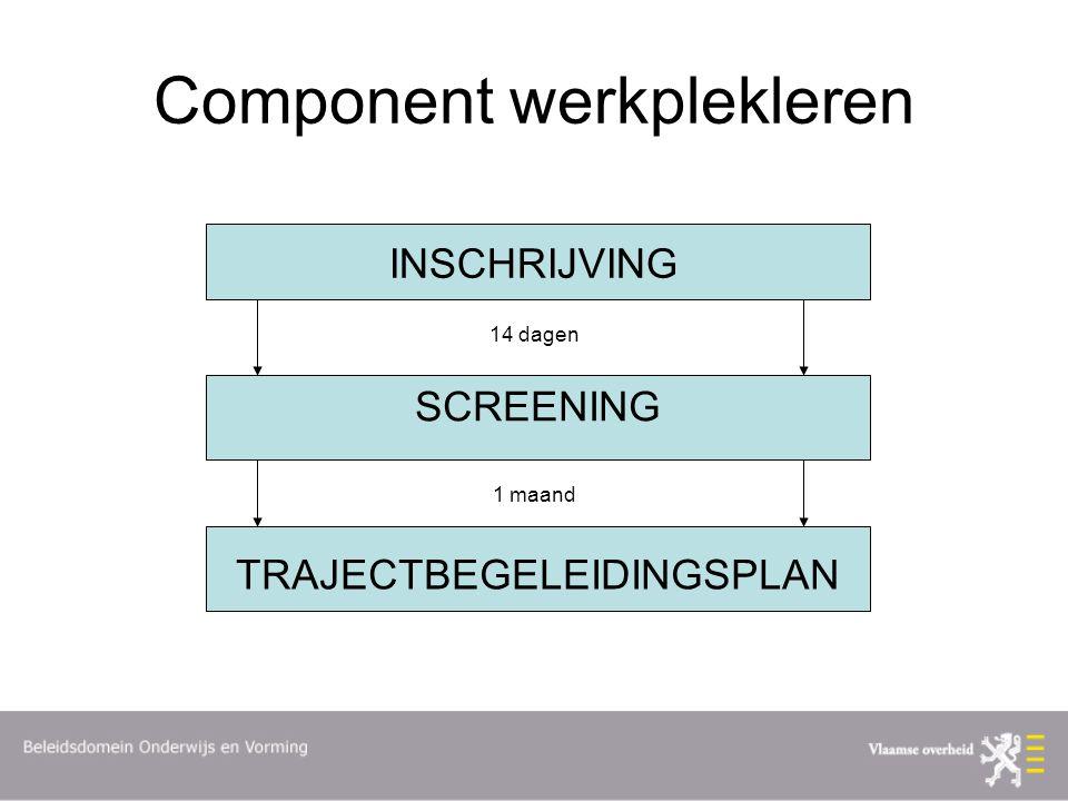 Component werkplekleren