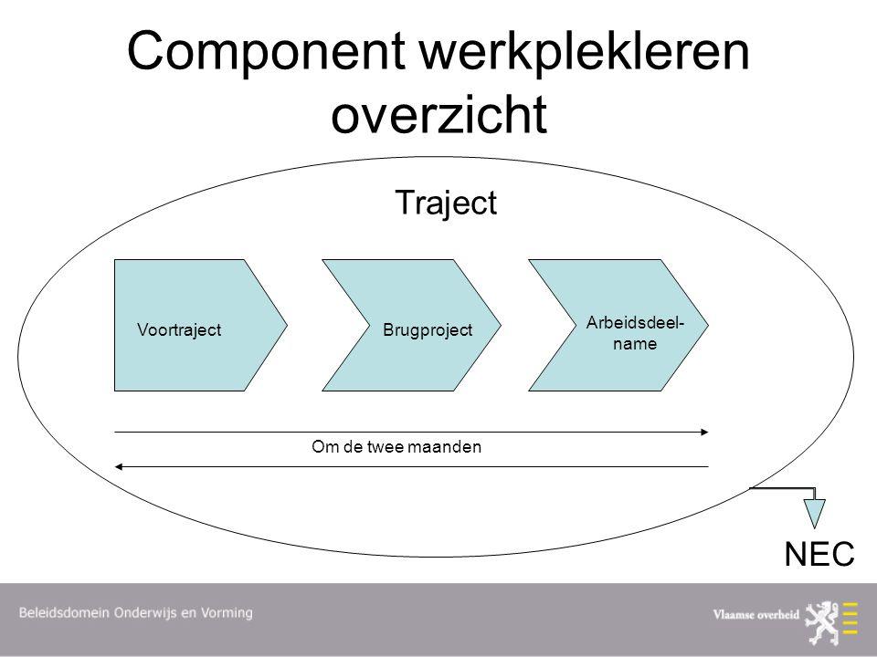 Component werkplekleren overzicht