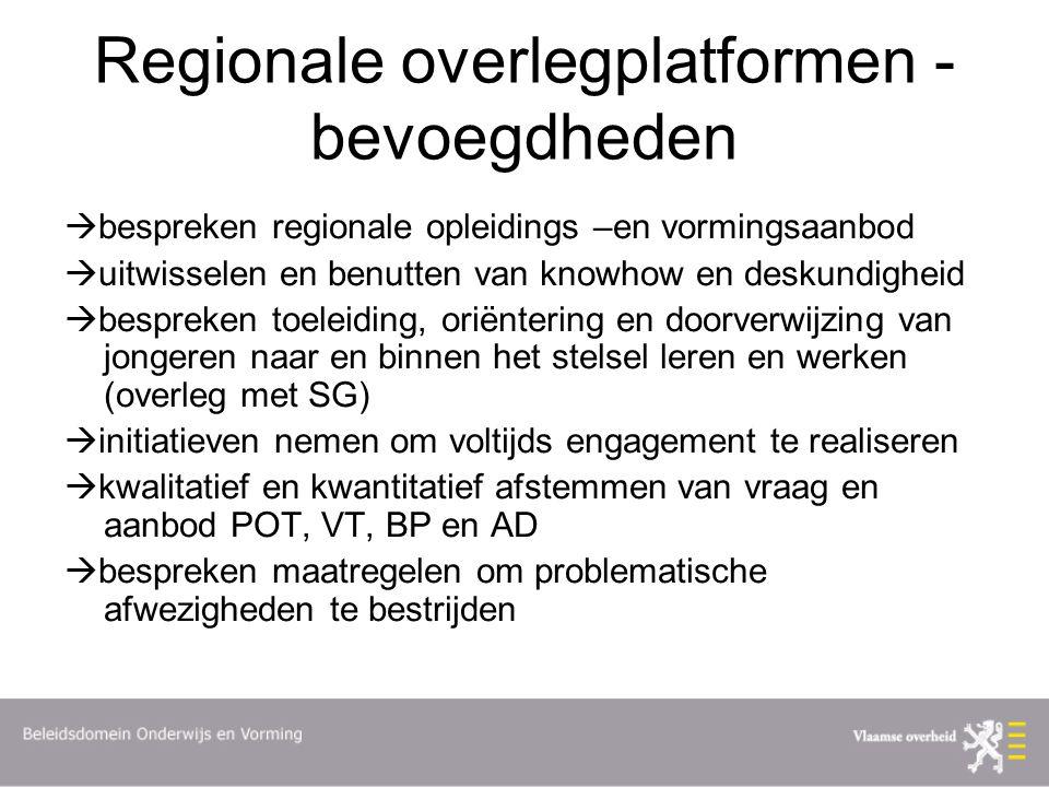 Regionale overlegplatformen - bevoegdheden