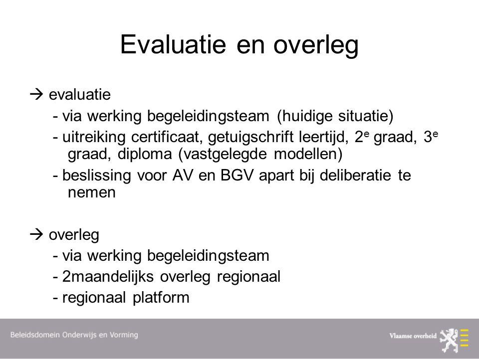 Evaluatie en overleg  evaluatie