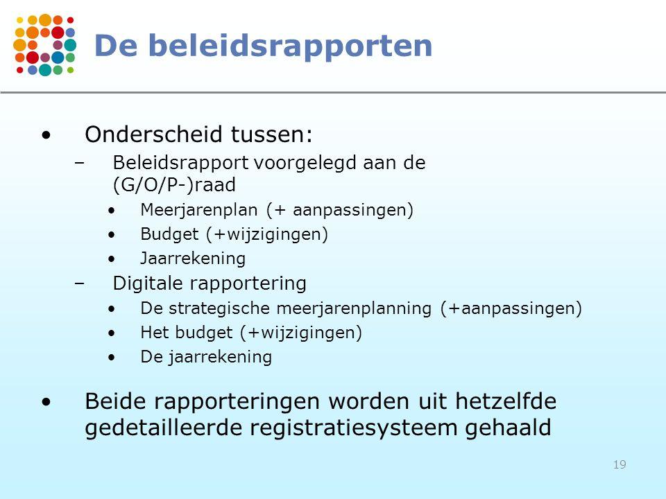De beleidsrapporten Onderscheid tussen: