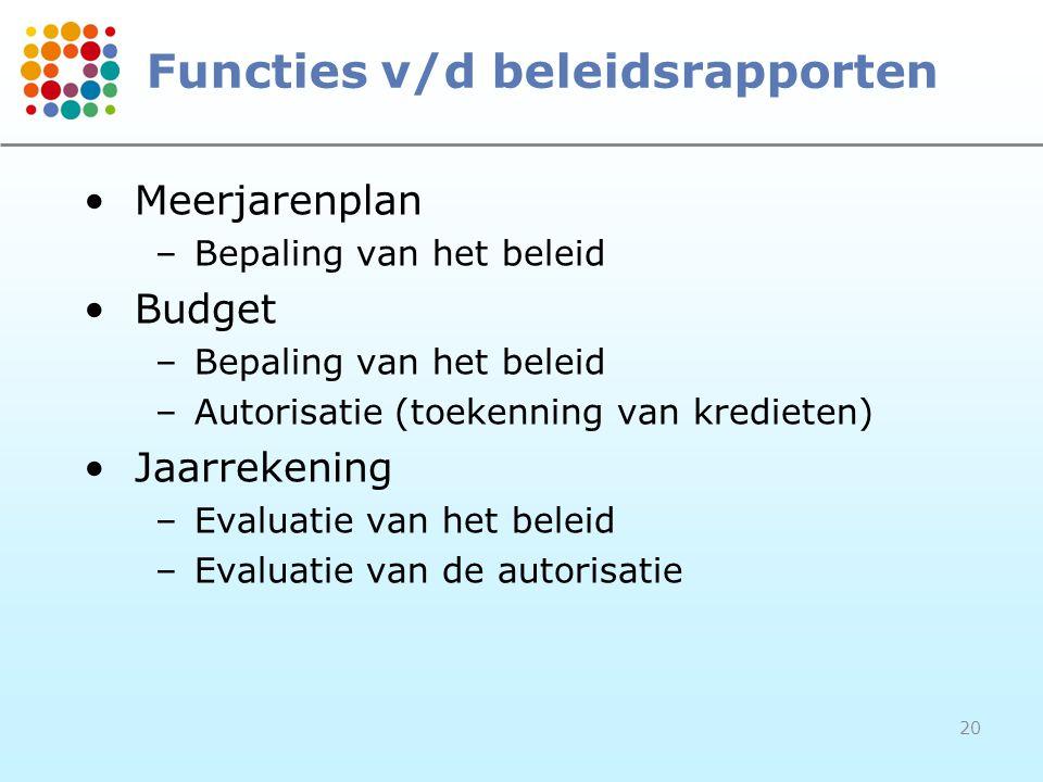 Functies v/d beleidsrapporten