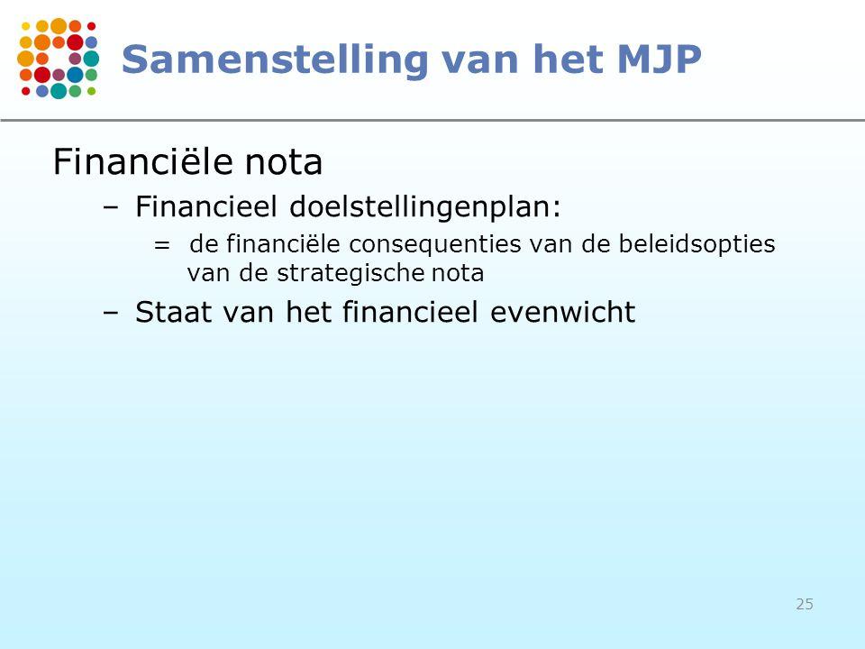 Samenstelling van het MJP