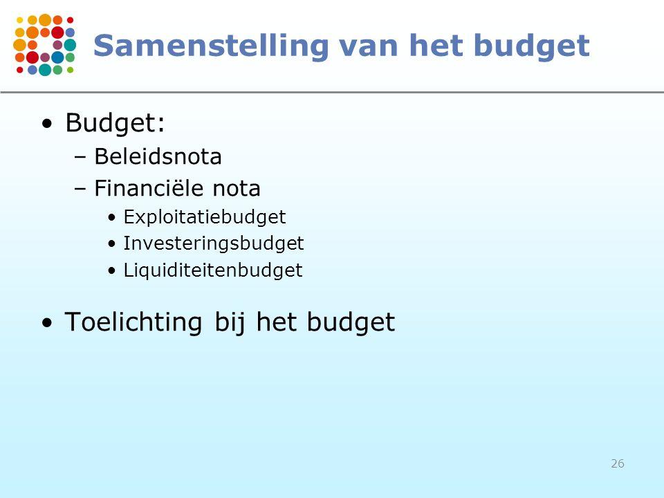 Samenstelling van het budget