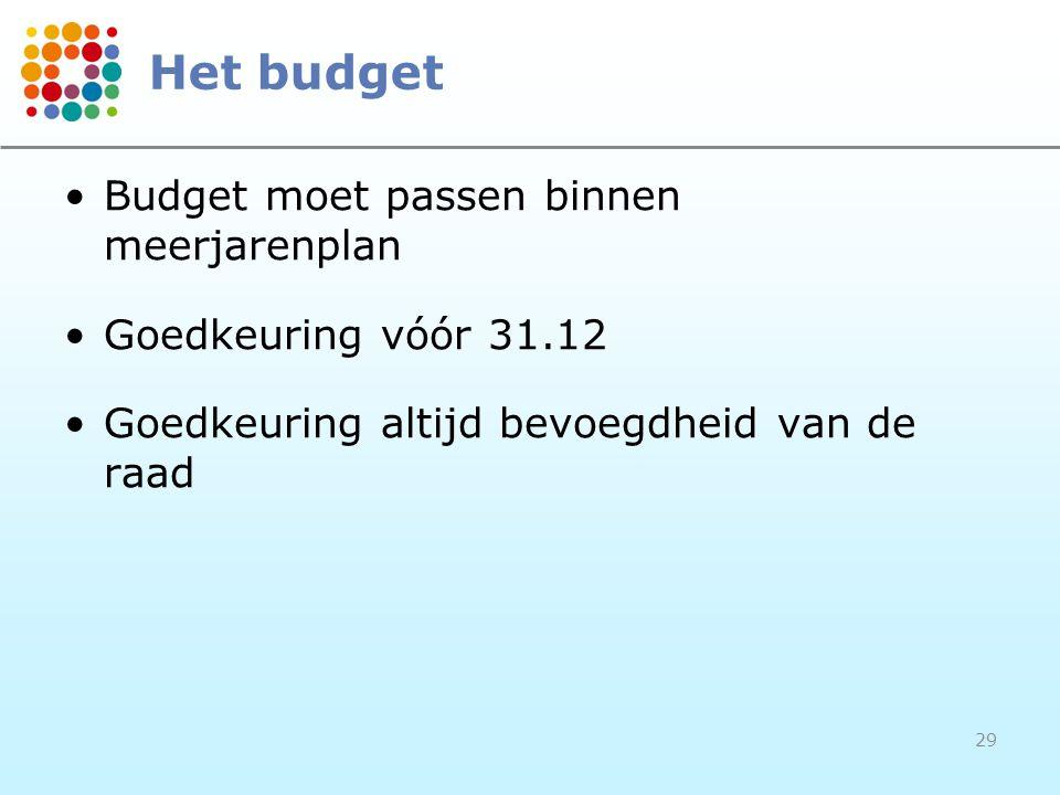 Het budget Budget moet passen binnen meerjarenplan