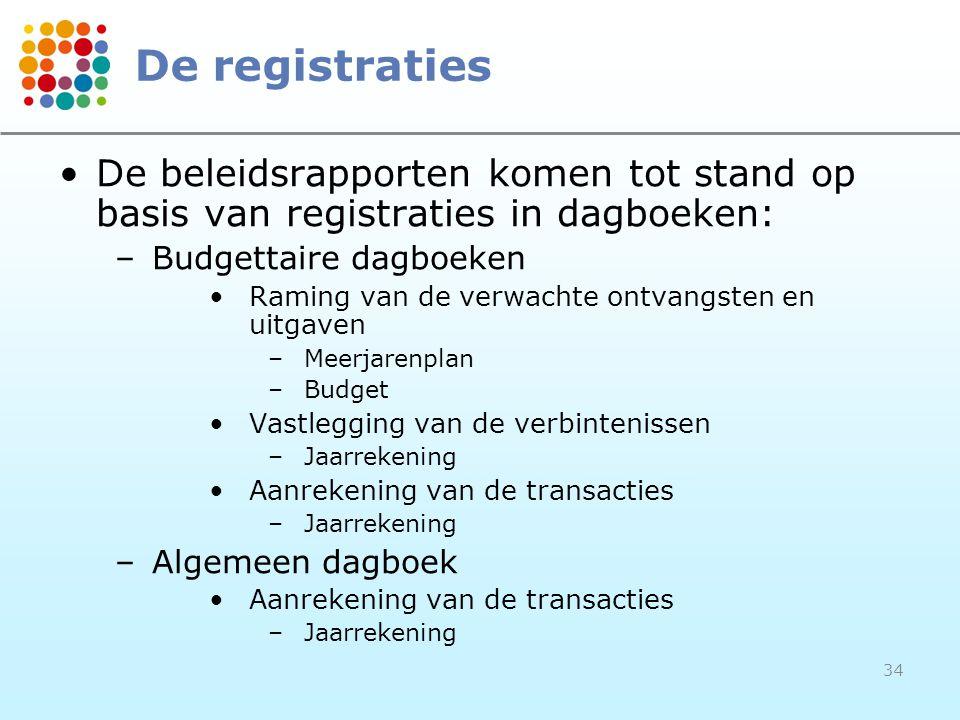 De registraties De beleidsrapporten komen tot stand op basis van registraties in dagboeken: Budgettaire dagboeken.