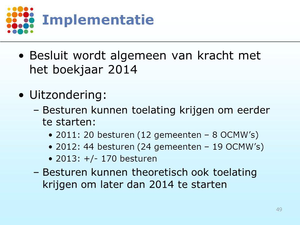 Implementatie Besluit wordt algemeen van kracht met het boekjaar 2014