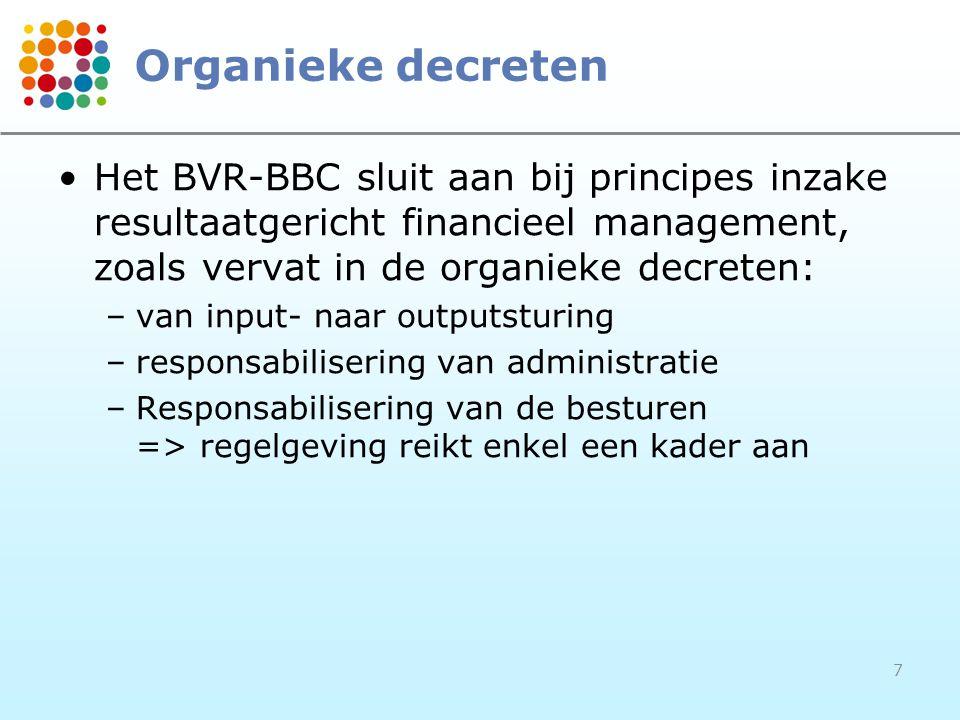Organieke decreten Het BVR-BBC sluit aan bij principes inzake resultaatgericht financieel management, zoals vervat in de organieke decreten: