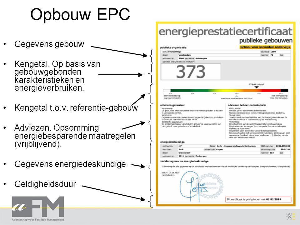 Opbouw EPC Gegevens gebouw