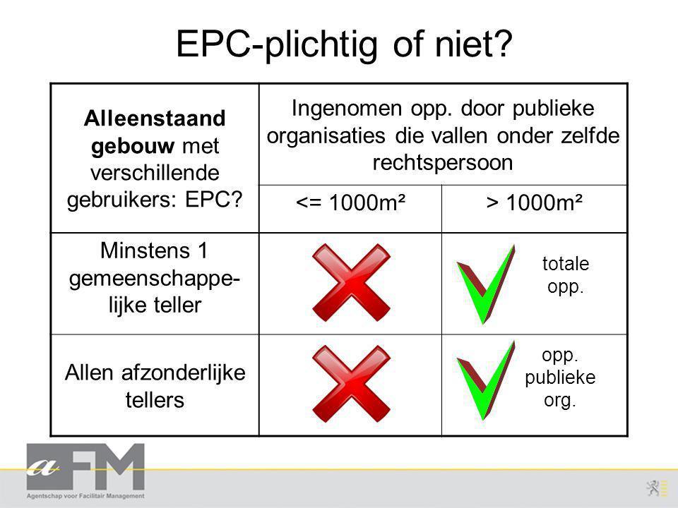EPC-plichtig of niet Alleenstaand gebouw met verschillende gebruikers: EPC