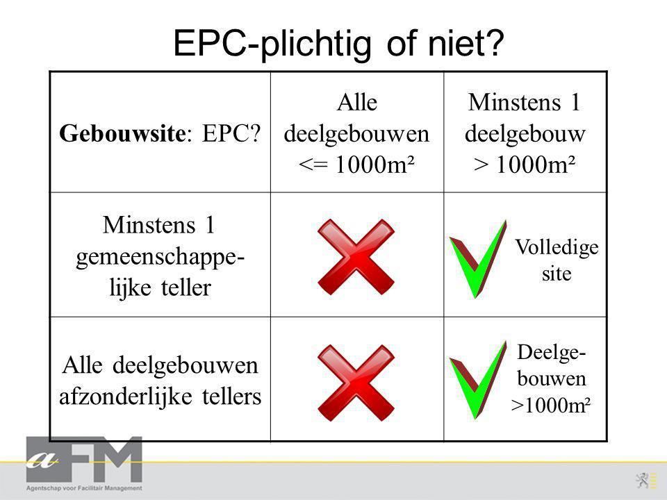 EPC-plichtig of niet Gebouwsite: EPC Alle deelgebouwen <= 1000m²
