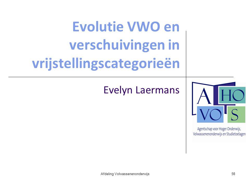 Evolutie VWO en verschuivingen in vrijstellingscategorieën