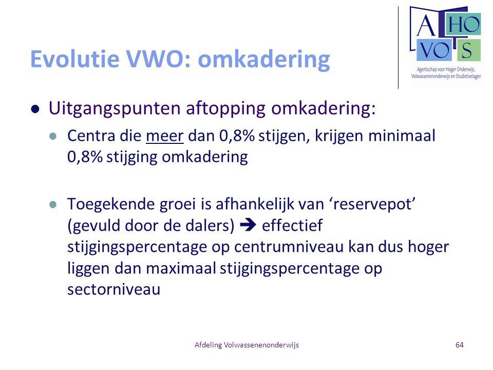 Evolutie VWO: omkadering