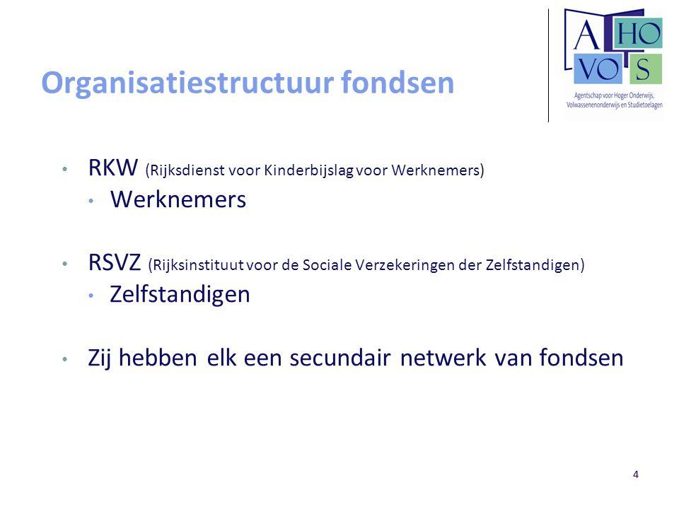 Organisatiestructuur fondsen