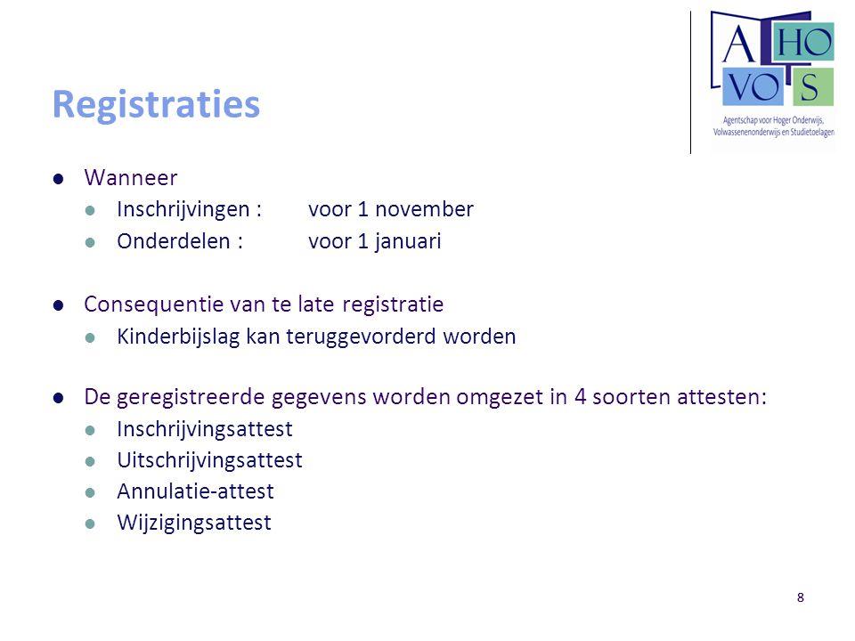 Registraties Wanneer Consequentie van te late registratie