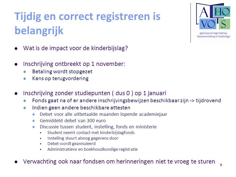 Tijdig en correct registreren is belangrijk