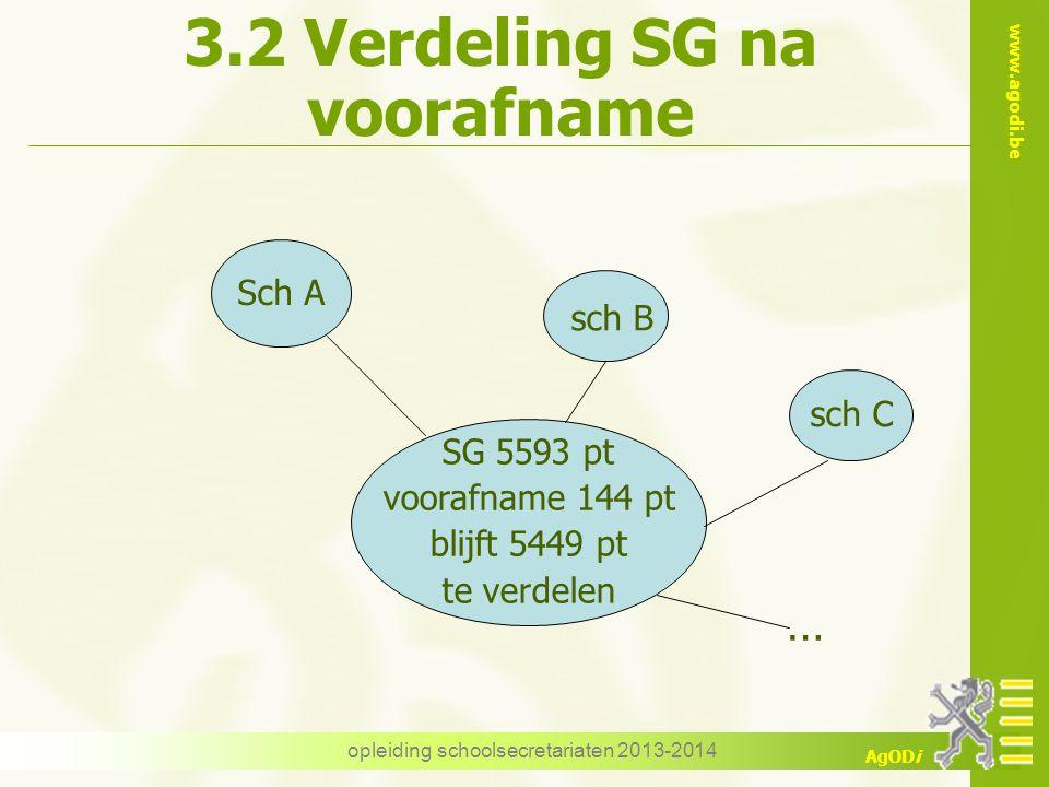 3.2 Verdeling SG na voorafname