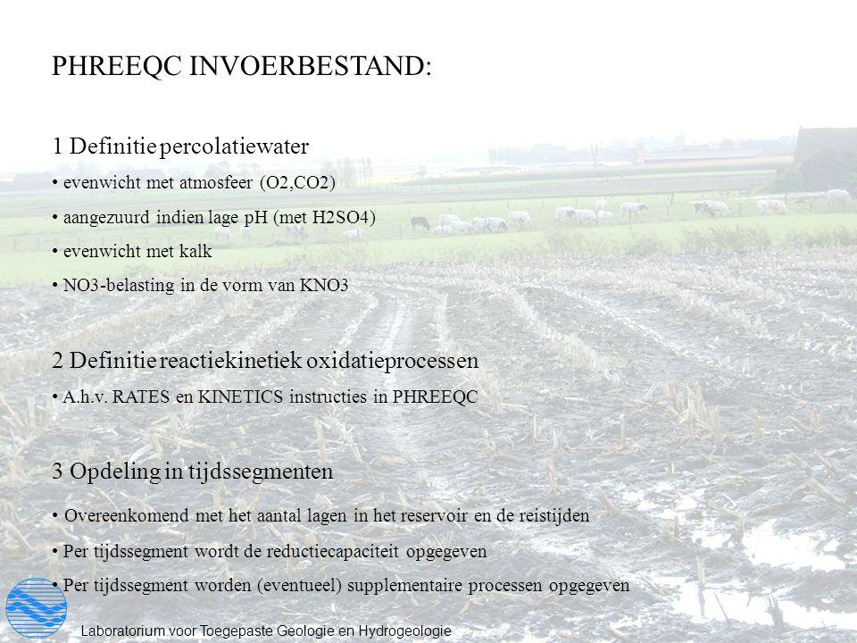 PHREEQC INVOERBESTAND: