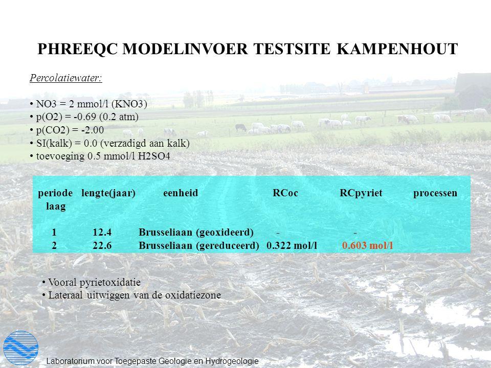 PHREEQC MODELINVOER TESTSITE KAMPENHOUT