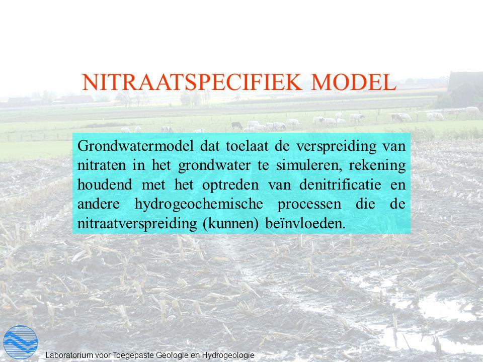 NITRAATSPECIFIEK MODEL