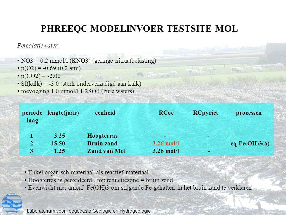 PHREEQC MODELINVOER TESTSITE MOL