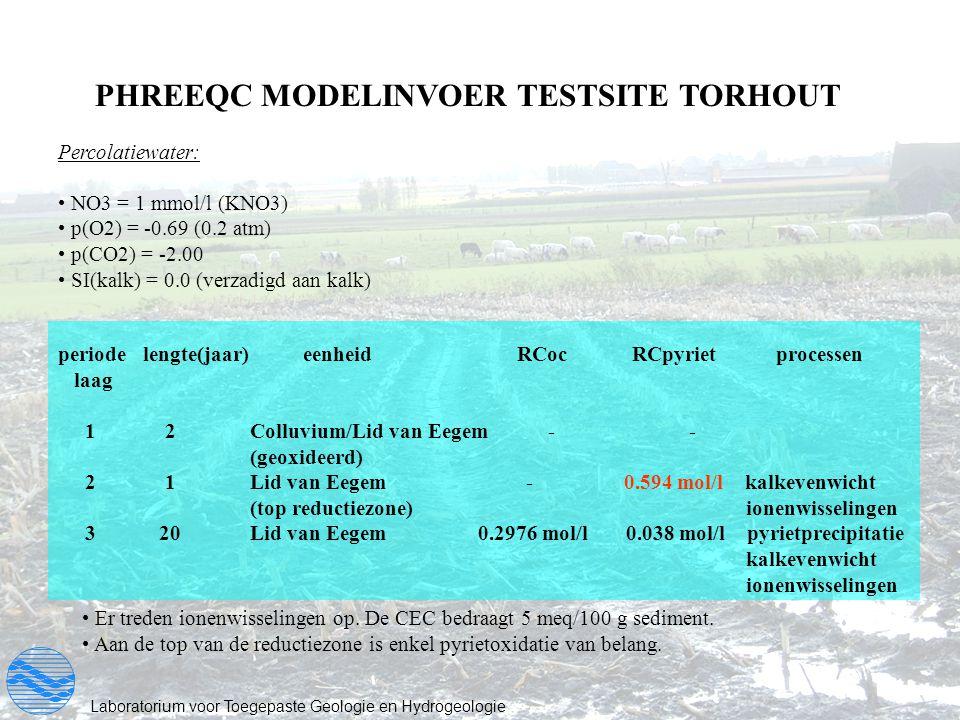 PHREEQC MODELINVOER TESTSITE TORHOUT