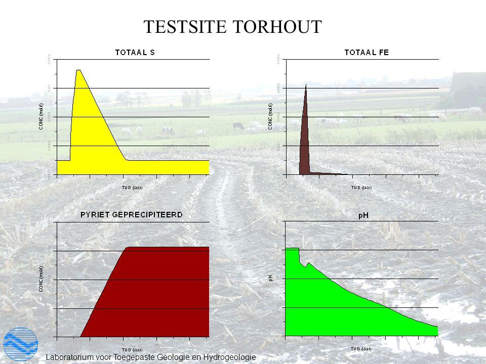 TESTSITE TORHOUT