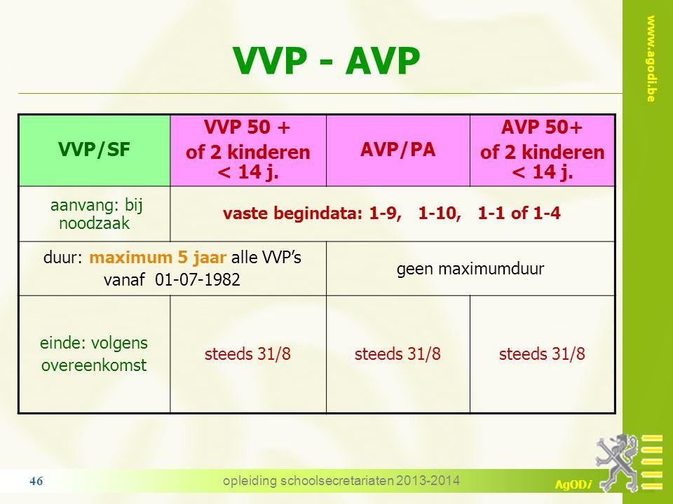vaste begindata: 1-9, 1-10, 1-1 of 1-4