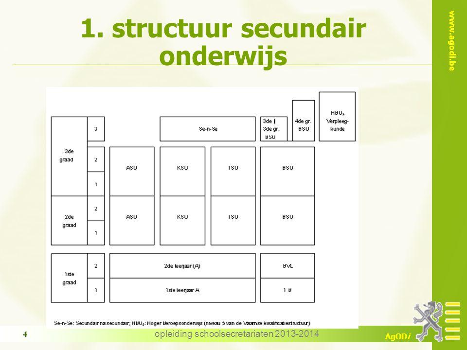 1. structuur secundair onderwijs